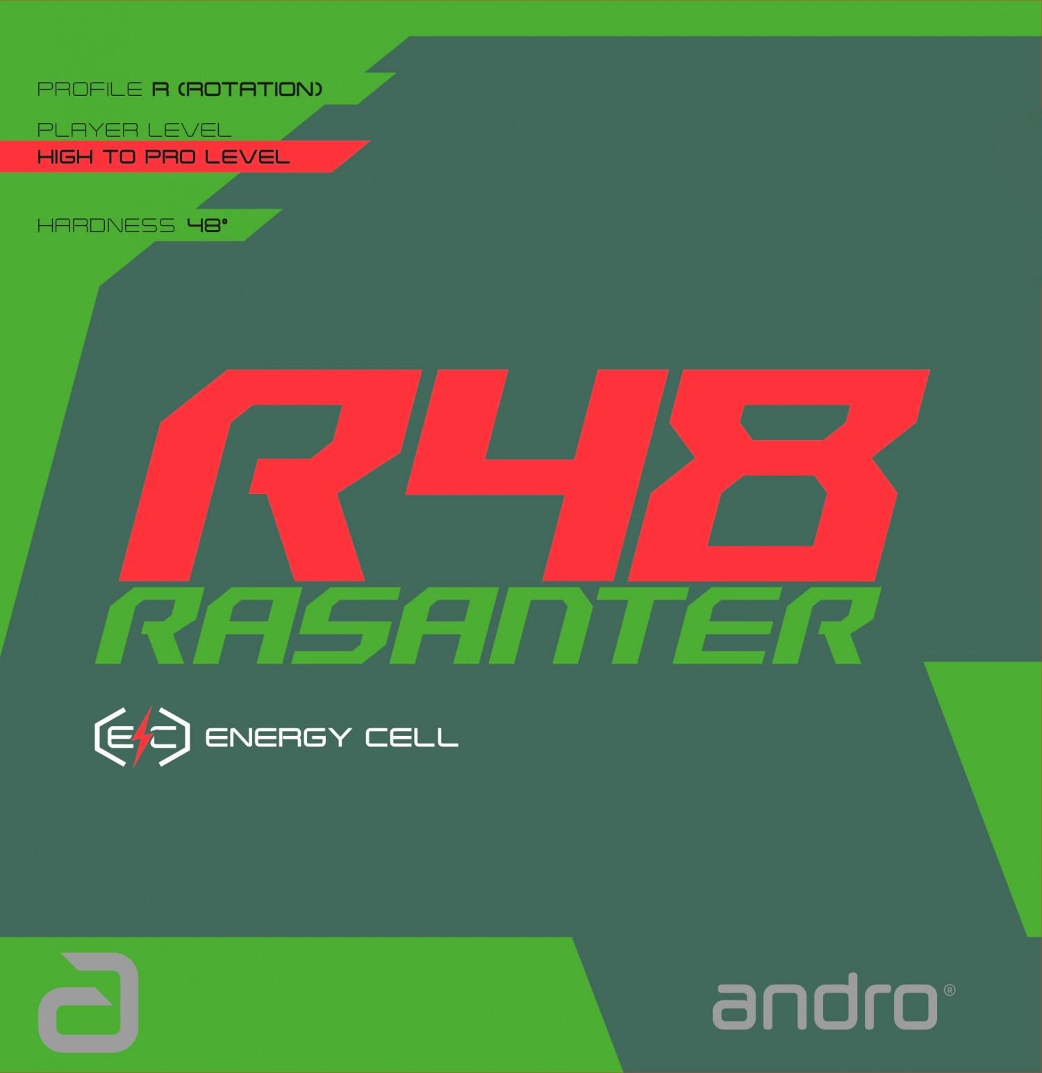 ラザンターR48