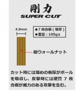 剛力スーパーカット説明