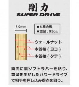 剛力スーパードライブ説明